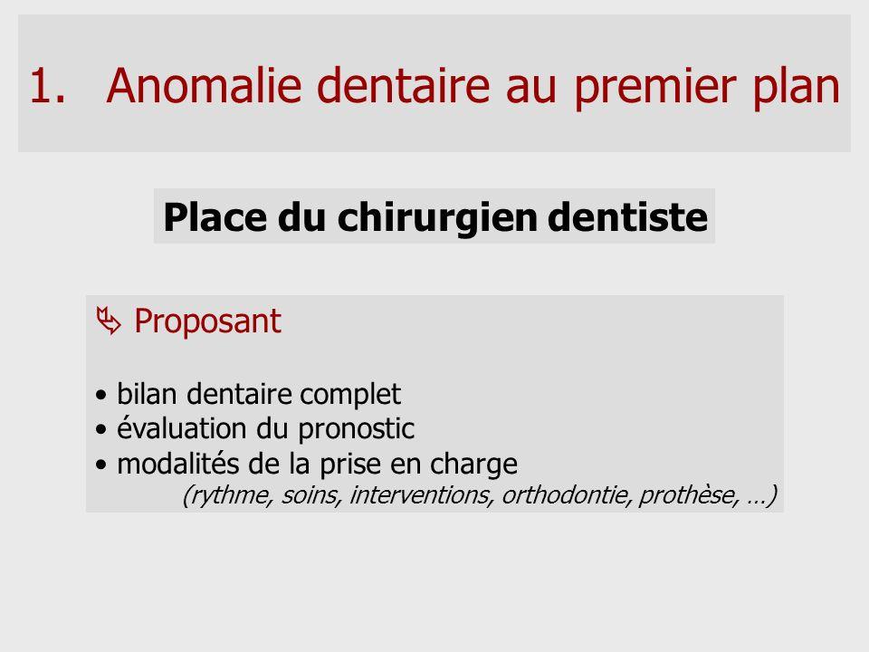 Place du chirurgien dentiste Proposant bilan dentaire complet évaluation du pronostic modalités de la prise en charge (rythme, soins, interventions, o
