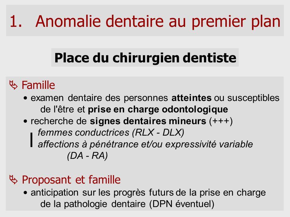 Place du chirurgien dentiste Famille examen dentaire des personnes atteintes ou susceptibles de l'être et prise en charge odontologique recherche de s