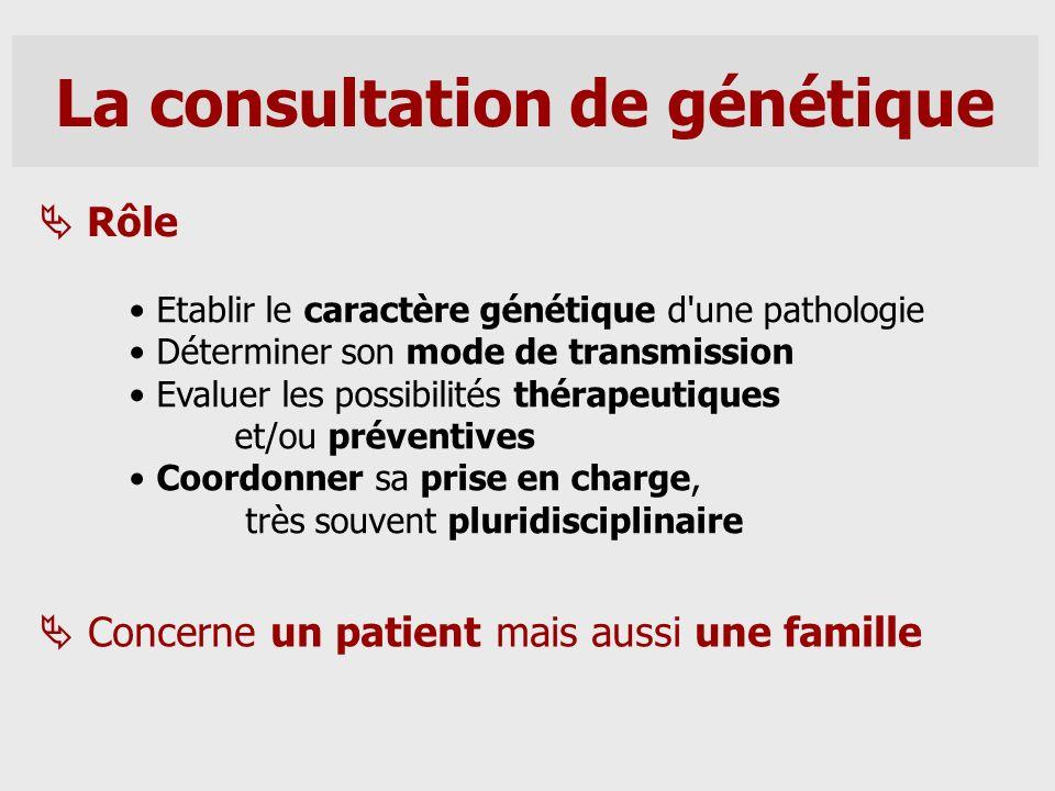 La consultation de génétique Rôle Etablir le caractère génétique d'une pathologie Déterminer son mode de transmission Evaluer les possibilités thérape