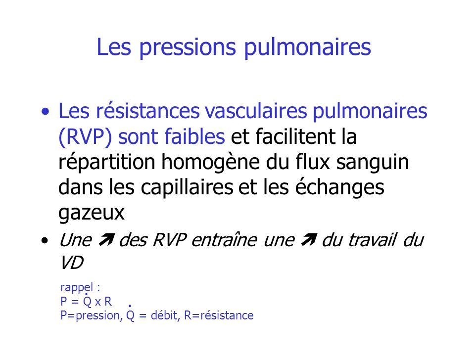 Les pressions pulmonaires Les résistances vasculaires pulmonaires (RVP) sont faibles et facilitent la répartition homogène du flux sanguin dans les ca
