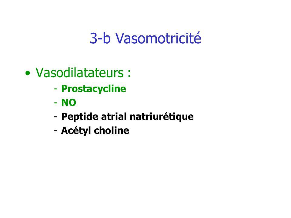 Vasodilatateurs : -Prostacycline -NO -Peptide atrial natriurétique -Acétyl choline 3-b Vasomotricité