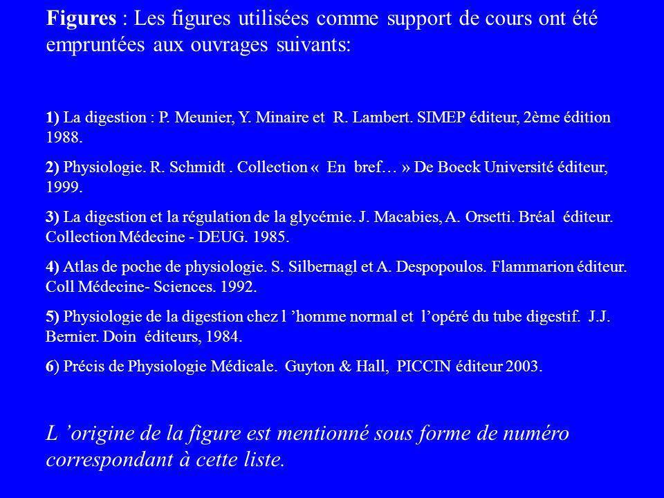 Figures : Les figures utilisées comme support de cours ont été empruntées aux ouvrages suivants: 1) La digestion : P. Meunier, Y. Minaire et R. Lamber