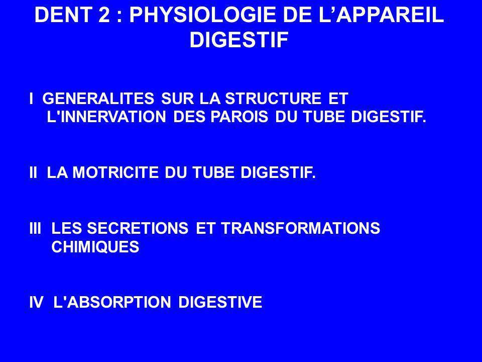 DENT 2 : PHYSIOLOGIE DE LAPPAREIL DIGESTIF I GENERALITES SUR LA STRUCTURE ET L'INNERVATION DES PAROIS DU TUBE DIGESTIF. II LA MOTRICITE DU TUBE DIGEST