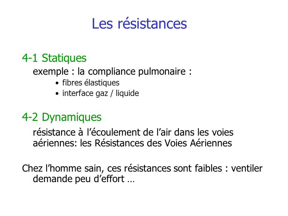 Les résistances 4-1 Statiques exemple : la compliance pulmonaire : fibres élastiques interface gaz / liquide 4-2 Dynamiques résistance à lécoulement d