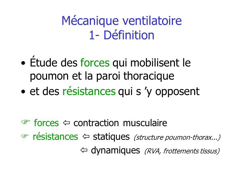 Mécanique ventilatoire 1- Définition Étude des forces qui mobilisent le poumon et la paroi thoracique et des résistances qui s y opposent F forces con