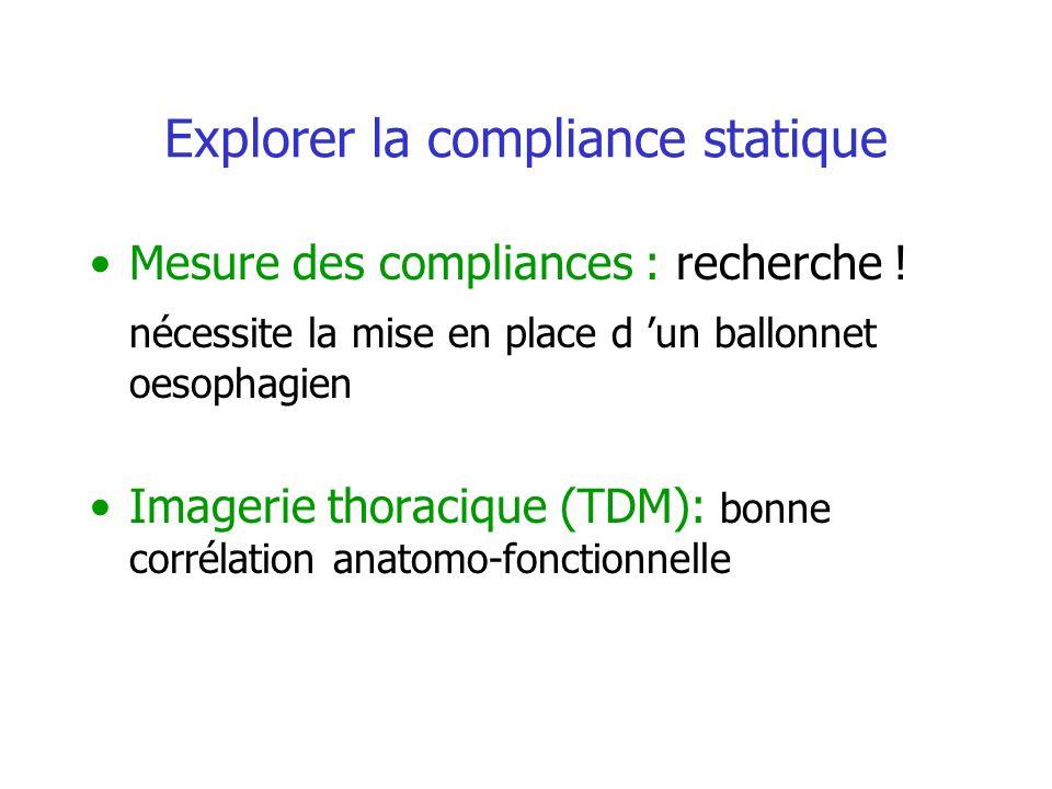 Explorer la compliance statique Mesure des compliances : recherche ! nécessite la mise en place d un ballonnet oesophagien Imagerie thoracique (TDM):