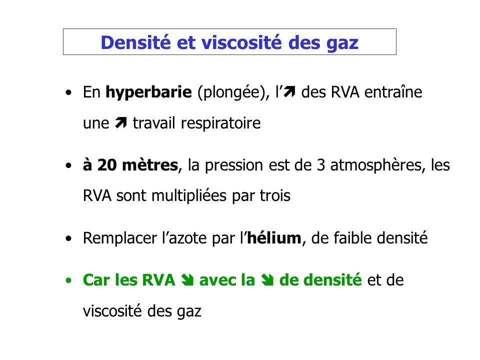 Densité et viscosité des gaz En hyperbarie (plongée), l des RVA entraîne une travail respiratoire à 20 mètres, la pression est de 3 atmosphères, les R