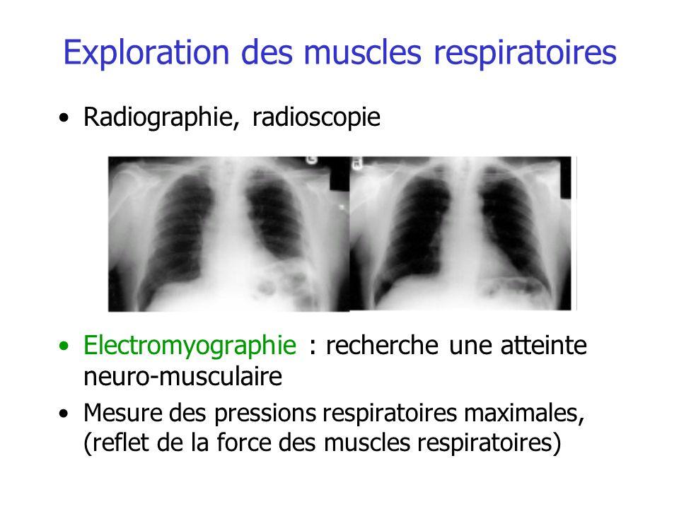 Exploration des muscles respiratoires Radiographie, radioscopie Electromyographie : recherche une atteinte neuro-musculaire Mesure des pressions respi