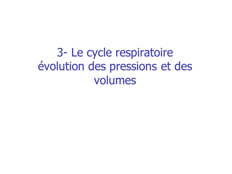 4-1 Statiques Compliance pulmonaire Pression cmH 2 O Volume pulmonaire normal emphysème fibrose