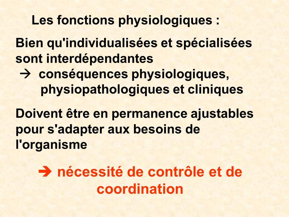 Les fonctions physiologiques : Bien qu'individualisées et spécialisées sont interdépendantes conséquences physiologiques, physiopathologiques et clini