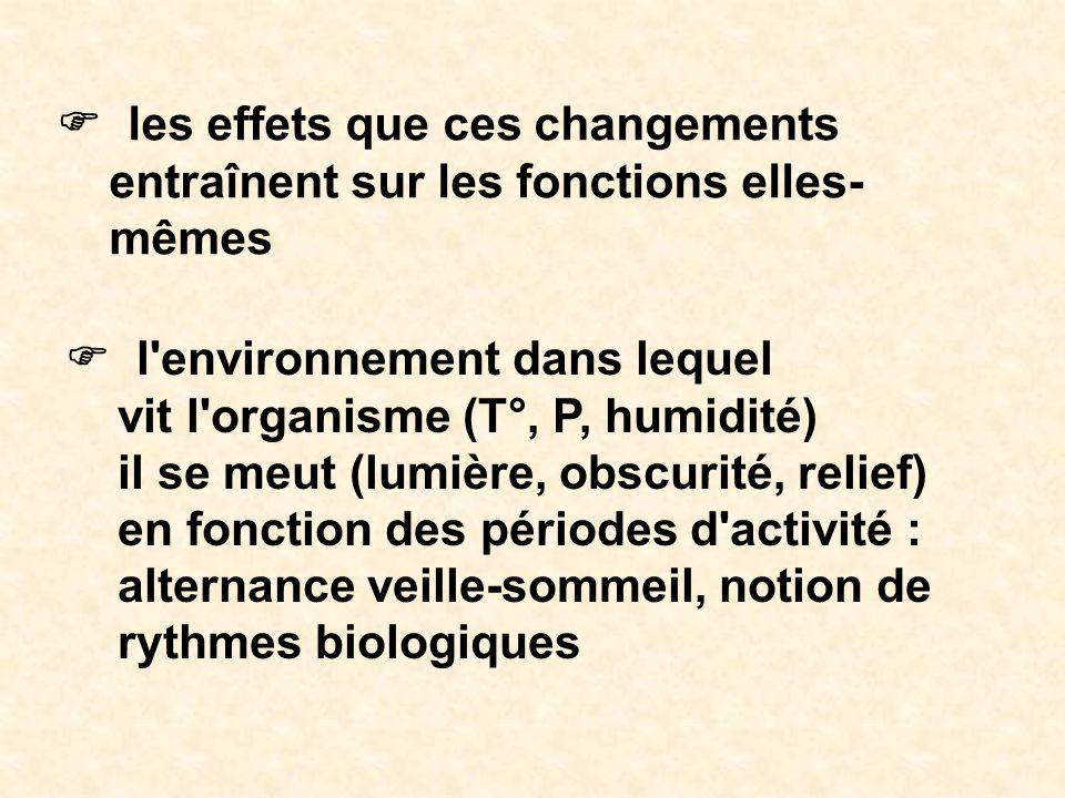 les effets que ces changements entraînent sur les fonctions elles- mêmes l'environnement dans lequel vit l'organisme (T°, P, humidité) il se meut (lum