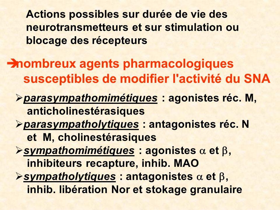 Actions possibles sur durée de vie des neurotransmetteurs et sur stimulation ou blocage des récepteurs nombreux agents pharmacologiques susceptibles d