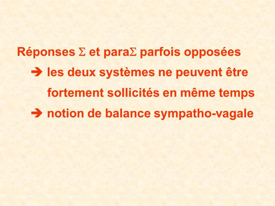 Réponses et para parfois opposées les deux systèmes ne peuvent être fortement sollicités en même temps notion de balance sympatho-vagale