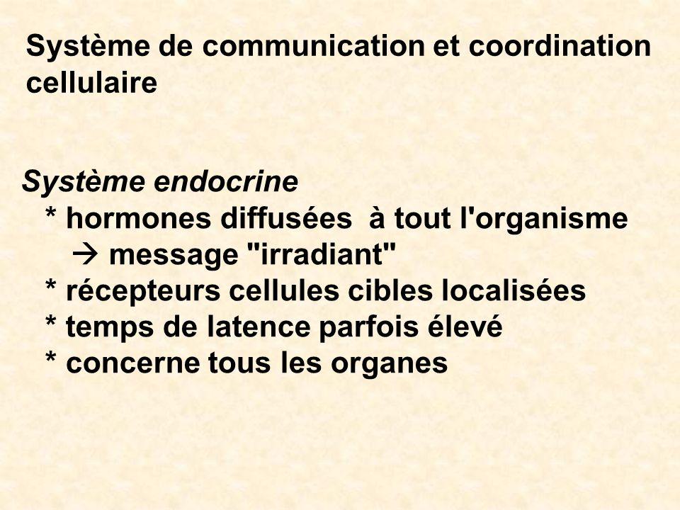 Système de communication et coordination cellulaire Système endocrine * hormones diffusées à tout l'organisme message