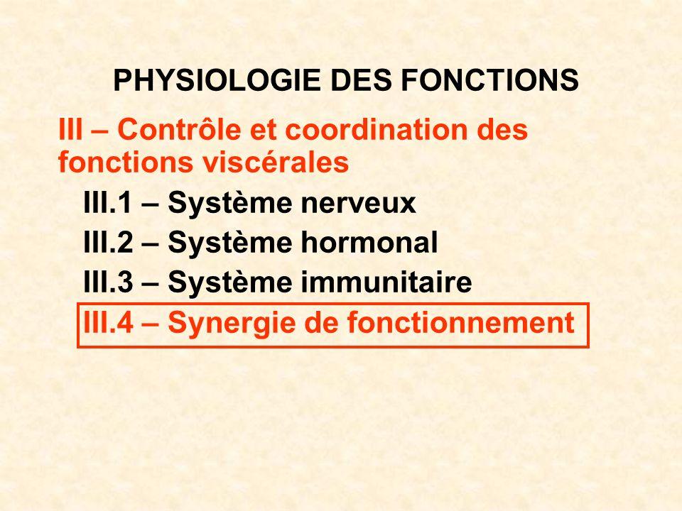 PHYSIOLOGIE DES FONCTIONS III – Contrôle et coordination des fonctions viscérales III.1 – Système nerveux III.2 – Système hormonal III.3 – Système imm