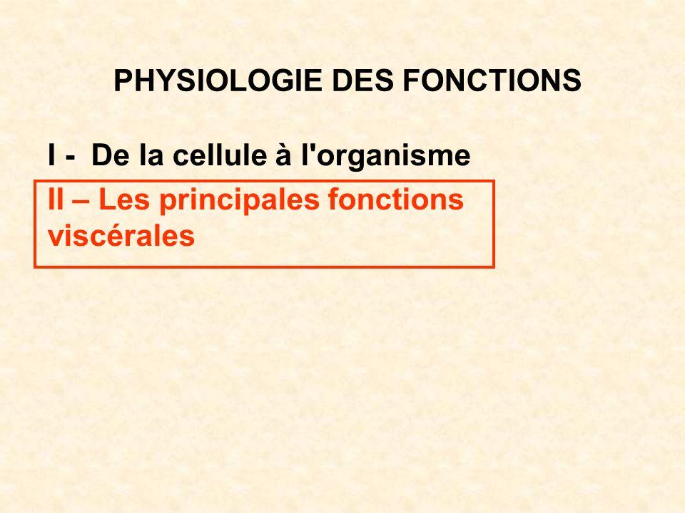 PHYSIOLOGIE DES FONCTIONS I - De la cellule à l'organisme II – Les principales fonctions viscérales