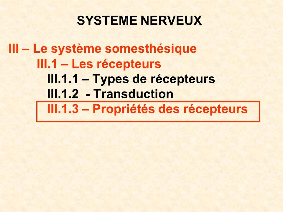 SYSTEME NERVEUX III – Le système somesthésique III.1 – Les récepteurs III.1.1 – Types de récepteurs III.1.2 - Transduction III.1.3 – Propriétés des ré