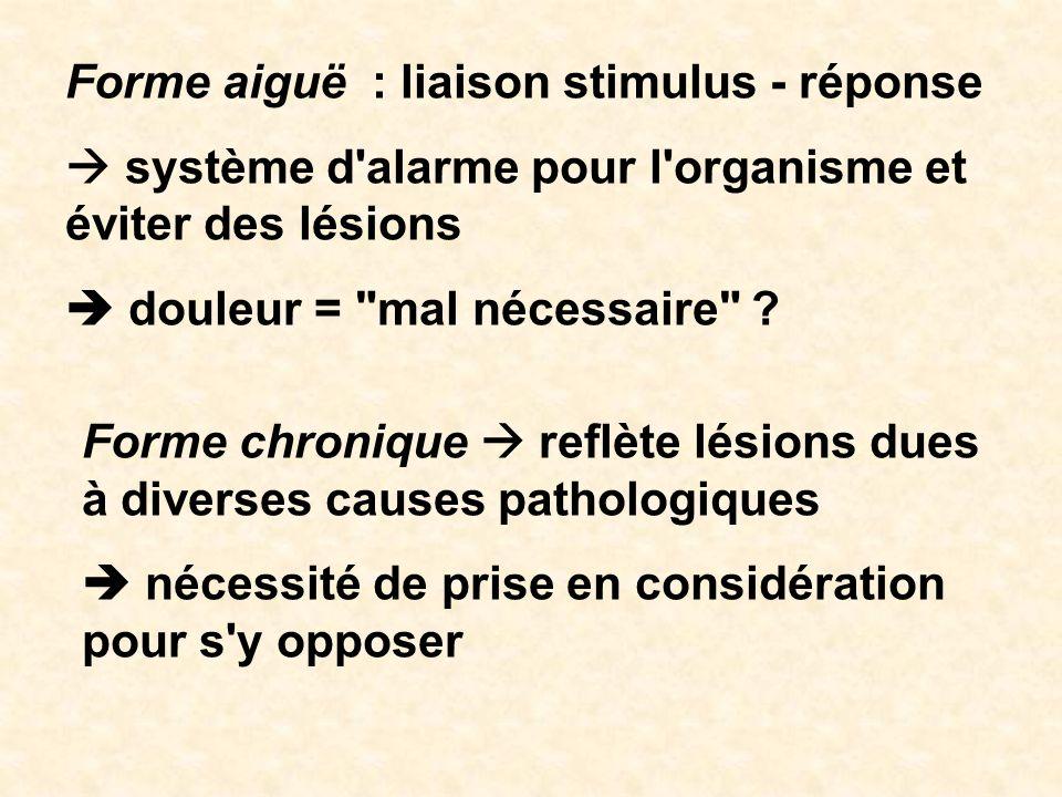 Forme aiguë : liaison stimulus - réponse système d'alarme pour l'organisme et éviter des lésions douleur =