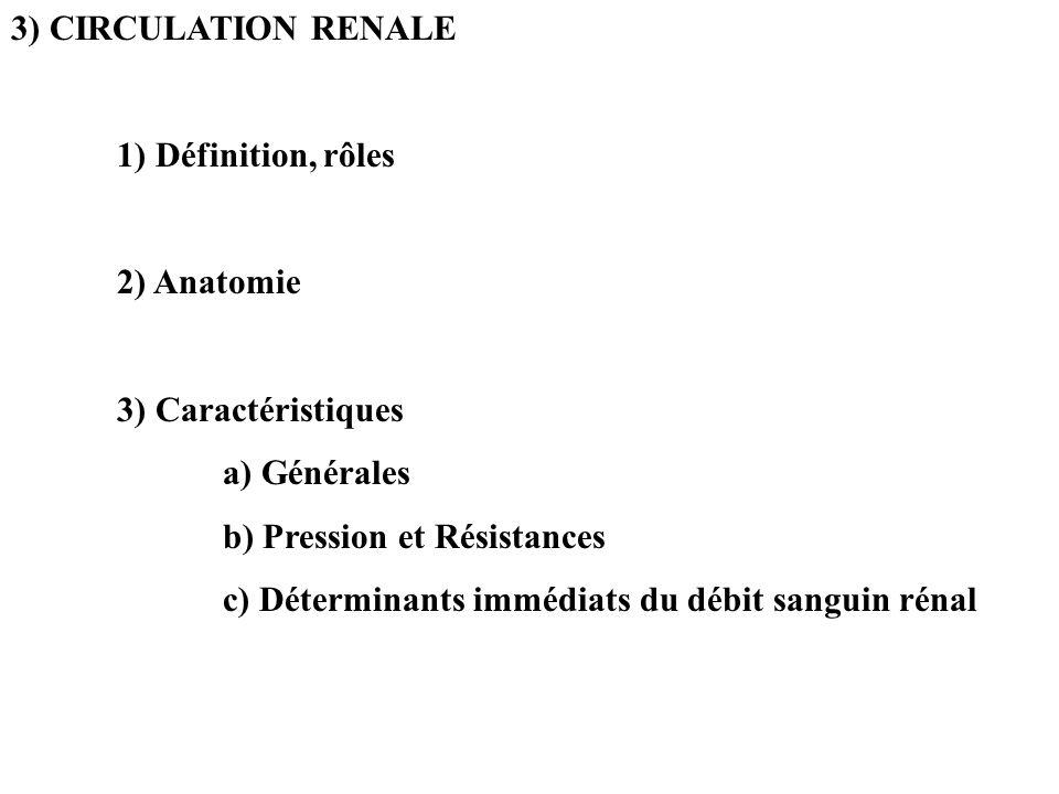 3) CIRCULATION RENALE 1) Définition, rôles 2) Anatomie 3) Caractéristiques a) Générales b) Pression et Résistances c) Déterminants immédiats du débit sanguin rénal