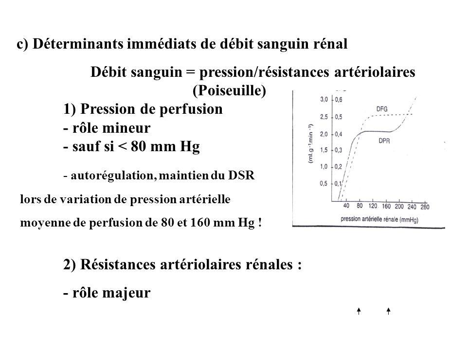 c) Déterminants immédiats de débit sanguin rénal Débit sanguin = pression/résistances artériolaires (Poiseuille) 1) Pression de perfusion - rôle mineur - sauf si < 80 mm Hg - autorégulation, maintien du DSR lors de variation de pression artérielle moyenne de perfusion de 80 et 160 mm Hg .