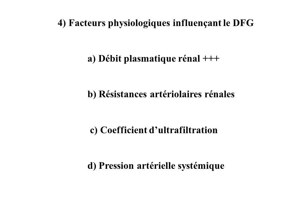 4) Facteurs physiologiques influençant le DFG a) Débit plasmatique rénal +++ b) Résistances artériolaires rénales c) Coefficient dultrafiltration d) Pression artérielle systémique