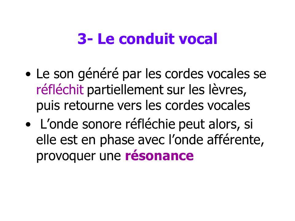 3- Le conduit vocal Ce conduit vocal impose sa courbe de fréquence, caractérisée par les phénomènes de résonances La forme du résonateur peut être mod