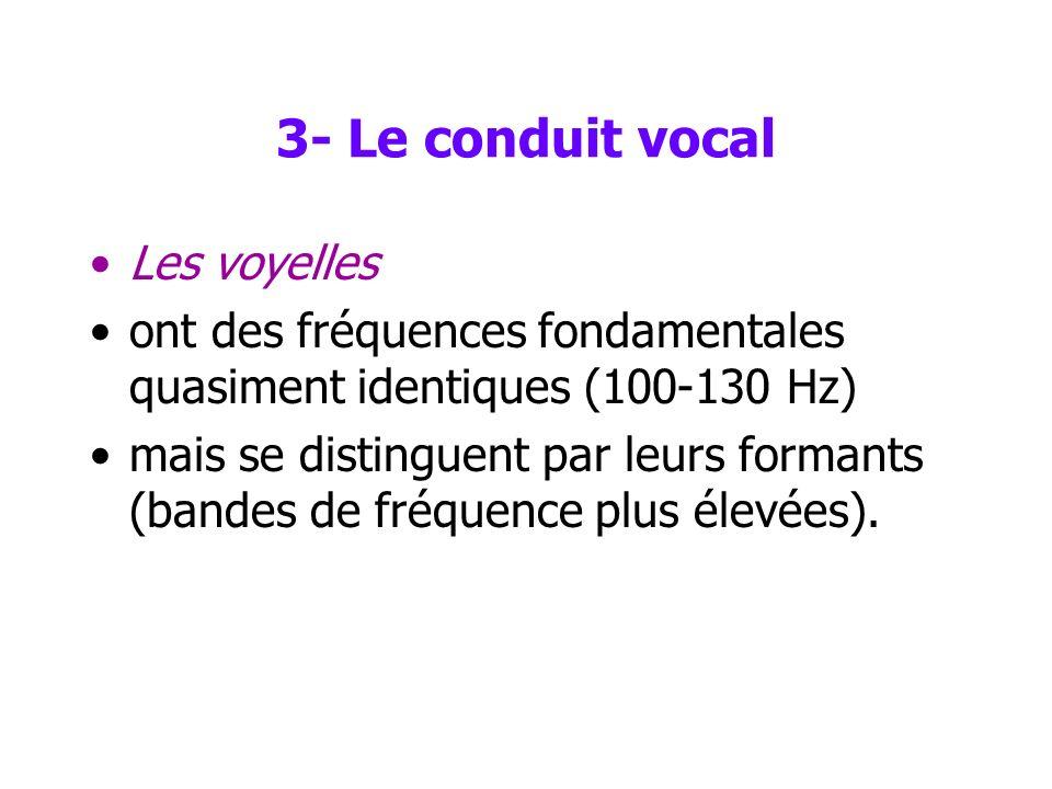 3- Le conduit vocal la fréquence de ces formants dépend de la forme que lon impose au conduit vocal (et plus précisément des rétrécissements que lon i