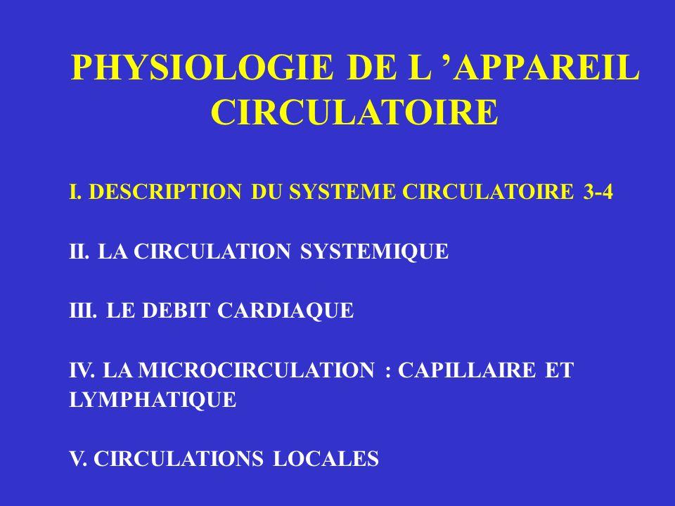 I.DESCRIPTION DU SYSTEME CIRCULATOIRE 1) Schéma Général 2) Le cœur 3) Les vaisseaux 4) La révolution cardiaque