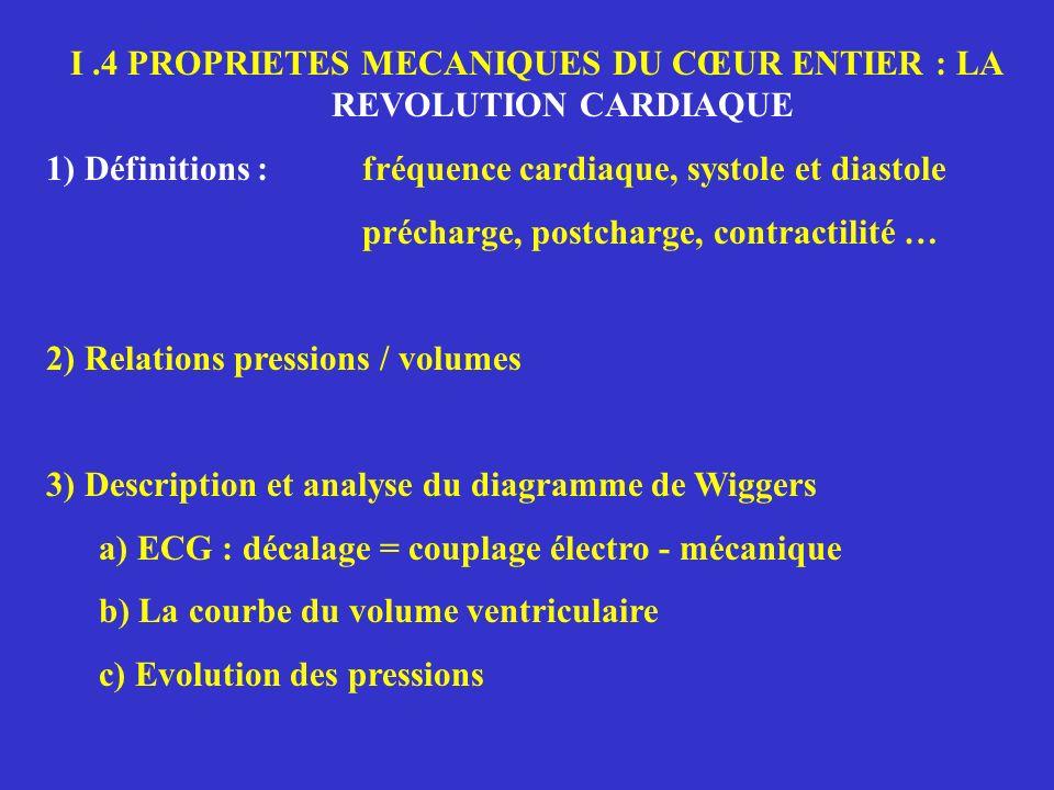 I.4 PROPRIETES MECANIQUES DU CŒUR ENTIER : LA REVOLUTION CARDIAQUE 3) Description et analyse du diagramme de Wiggers a) ECG : décalage=couplage électro-mécanique b) La courbe du volume ventriculaire c) Evolution des pressions