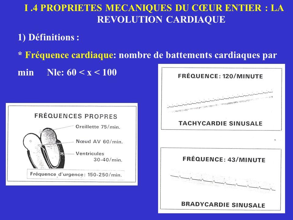 I.4 PROPRIETES MECANIQUES DU CŒUR ENTIER : LA REVOLUTION CARDIAQUE 1) Définitions : systole, diastole * Systole: phase d éjection ventriculaire * Diastole: phase de remplissage ventriculaire