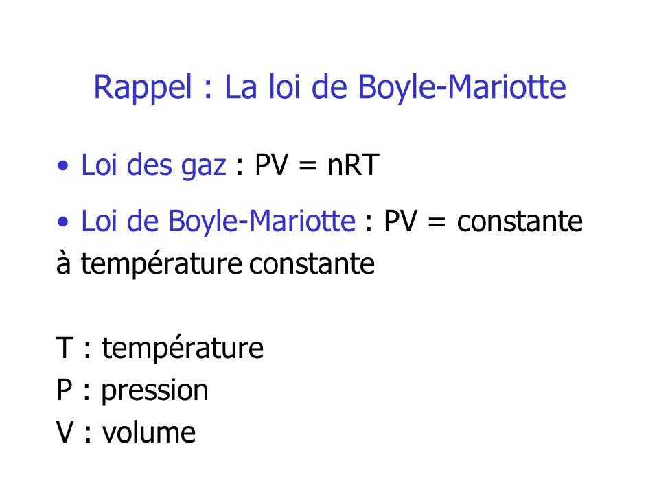 Rappel : La loi de Boyle-Mariotte Loi des gaz : PV = nRT Loi de Boyle-Mariotte : PV = constante à température constante T : température P : pression V