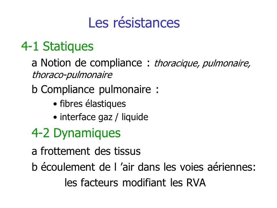 Les résistances 4-1 Statiques a Notion de compliance : thoracique, pulmonaire, thoraco-pulmonaire b Compliance pulmonaire : fibres élastiques interfac