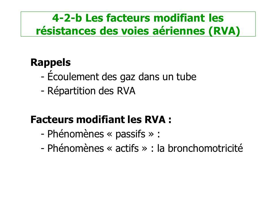 4-2-b Les facteurs modifiant les résistances des voies aériennes (RVA) Rappels - Écoulement des gaz dans un tube - Répartition des RVA Facteurs modifi