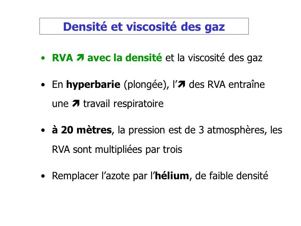 Densité et viscosité des gaz RVA avec la densité et la viscosité des gaz En hyperbarie (plongée), l des RVA entraîne une travail respiratoire à 20 mèt