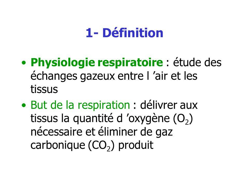 1- Définition Physiologie respiratoire : étude des échanges gazeux entre l air et les tissus But de la respiration : délivrer aux tissus la quantité d