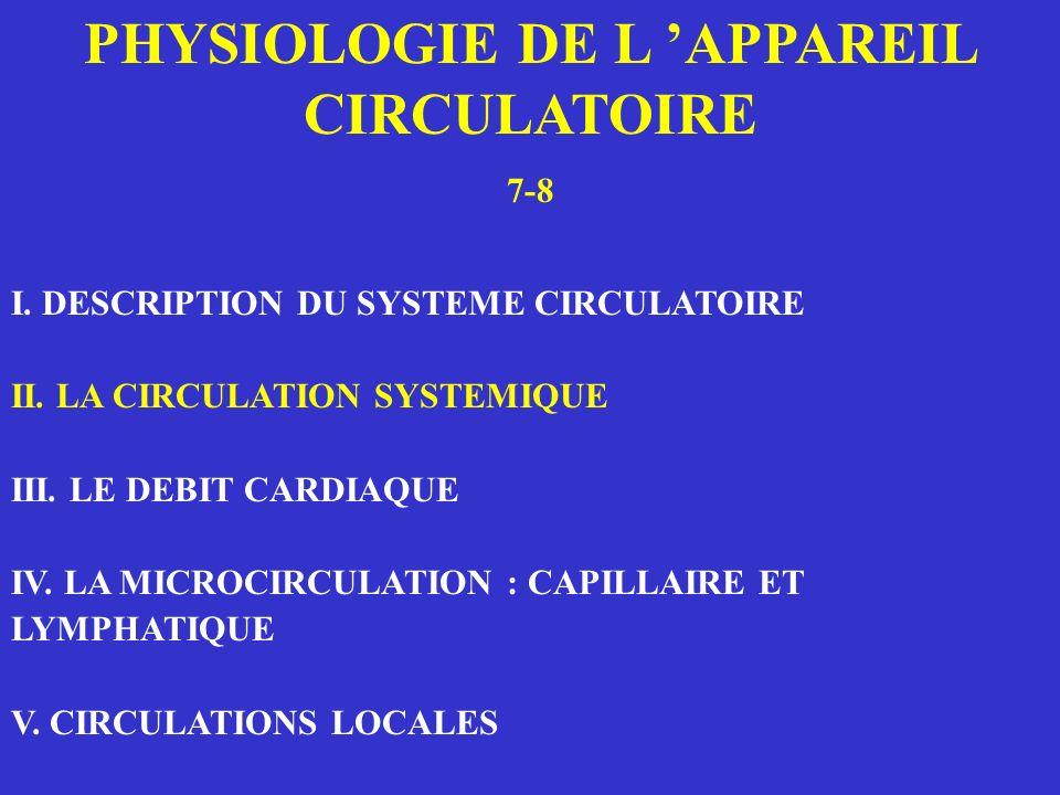 Autorégulation du débit sanguin rénal maintien du DSR lors de variation de pression artérielle moyenne de perfusion entre 80 et 160 mm Hg