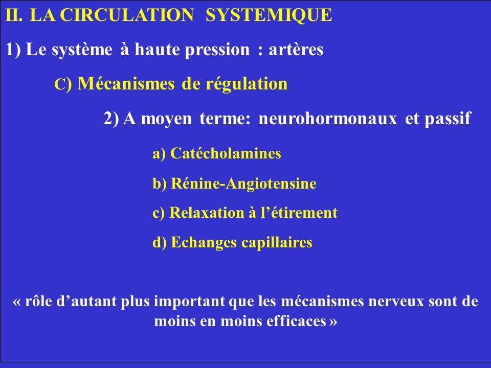 II. LA CIRCULATION SYSTEMIQUE 1) Le système à haute pression : artères C ) Mécanismes de régulation 2) A moyen terme: neurohormonaux et passif a) Caté