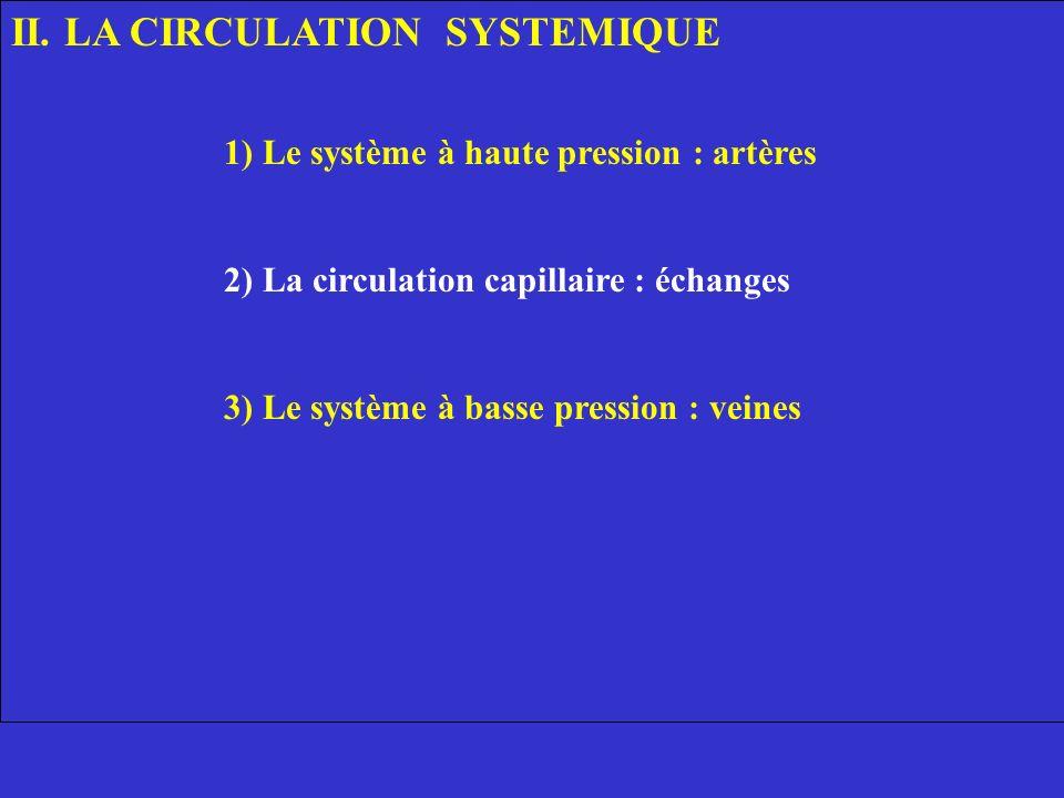 II. LA CIRCULATION SYSTEMIQUE 1) Le système à haute pression : artères 2) La circulation capillaire : échanges 3) Le système à basse pression : veines