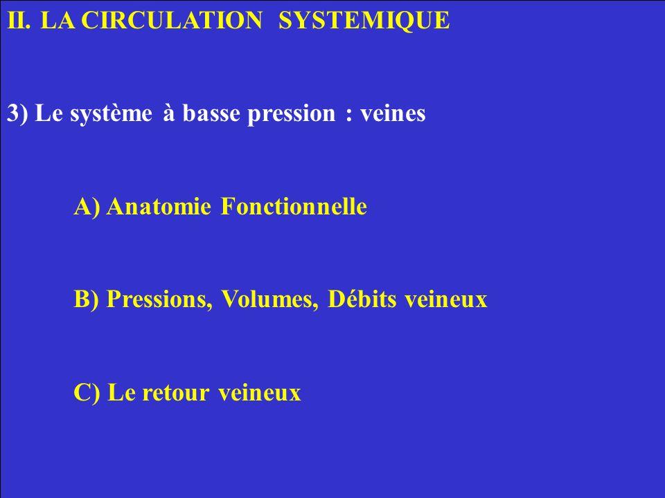 II. LA CIRCULATION SYSTEMIQUE 3) Le système à basse pression : veines A) Anatomie Fonctionnelle B) Pressions, Volumes, Débits veineux C) Le retour vei