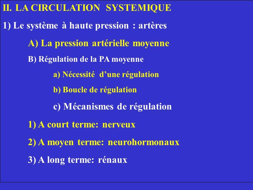 II. LA CIRCULATION SYSTEMIQUE 1) Le système à haute pression : artères A) La pression artérielle moyenne B) Régulation de la PA moyenne a) Nécessité d