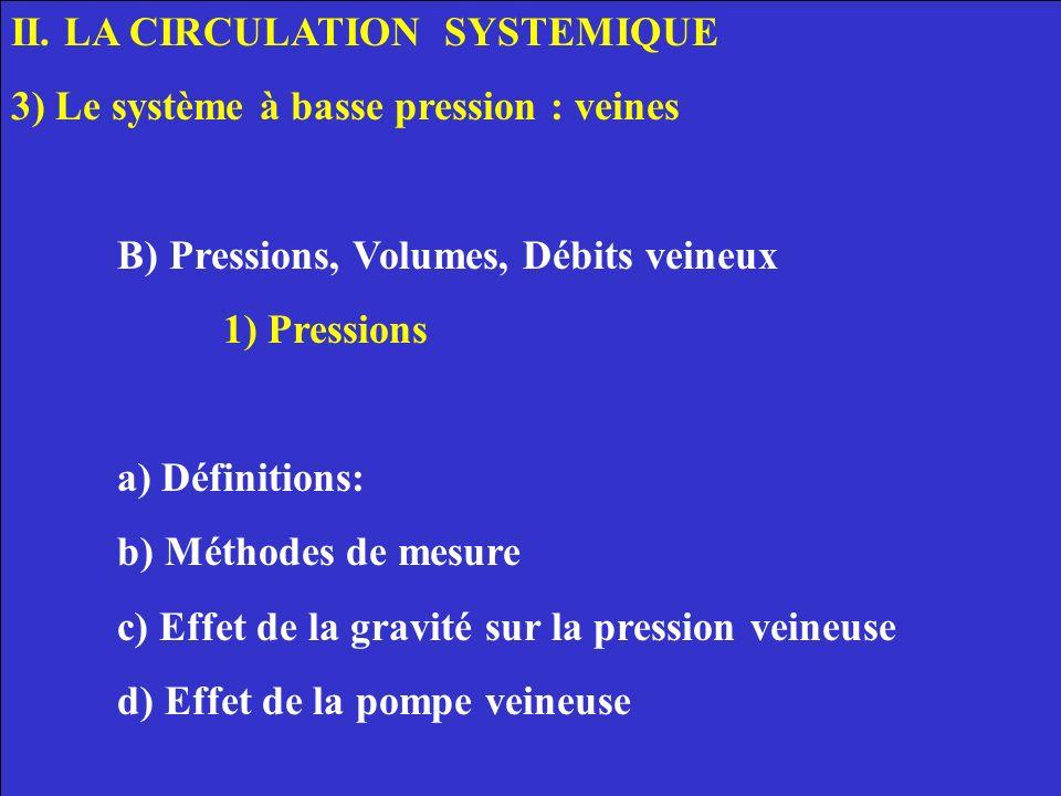 II. LA CIRCULATION SYSTEMIQUE 3) Le système à basse pression : veines B) Pressions, Volumes, Débits veineux 1) Pressions a) Définitions: b) Méthodes d