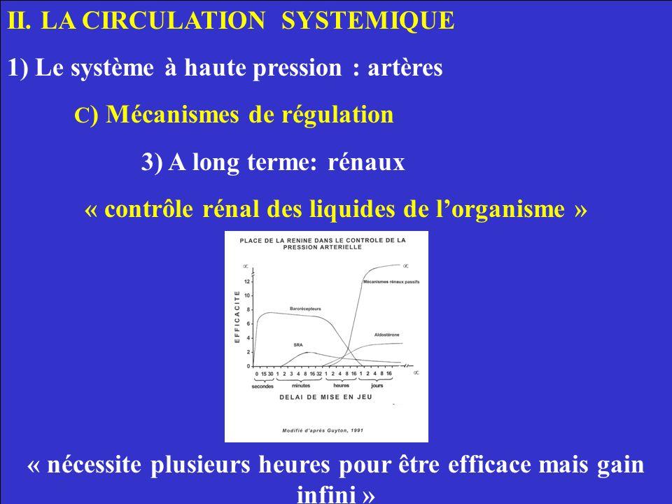 II. LA CIRCULATION SYSTEMIQUE 1) Le système à haute pression : artères C ) Mécanismes de régulation 3) A long terme: rénaux « contrôle rénal des liqui