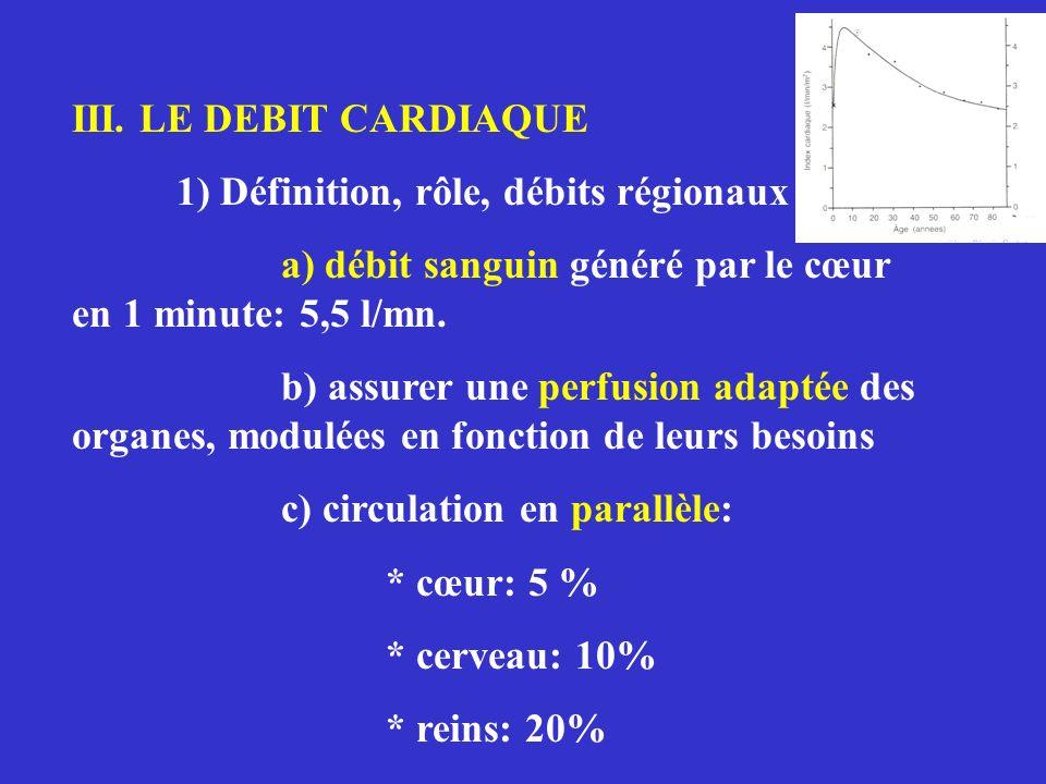 III. LE DEBIT CARDIAQUE 1) Définition, rôle, débits régionaux a) débit sanguin généré par le cœur en 1 minute: 5,5 l/mn. b) assurer une perfusion adap