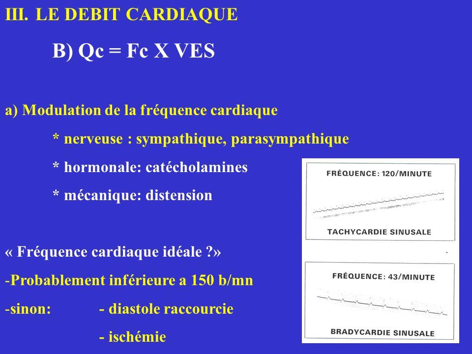 III. LE DEBIT CARDIAQUE B) Qc = Fc X VES a) Modulation de la fréquence cardiaque * nerveuse : sympathique, parasympathique * hormonale: catécholamines