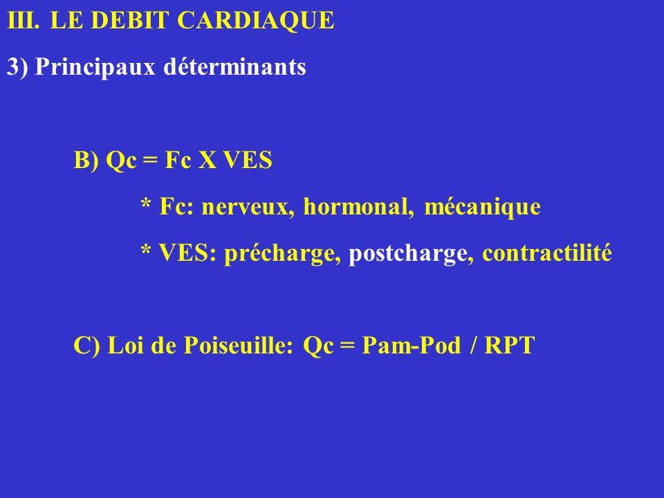 III. LE DEBIT CARDIAQUE 3) Principaux déterminants B) Qc = Fc X VES * Fc: nerveux, hormonal, mécanique * VES: précharge, postcharge, contractilité C)