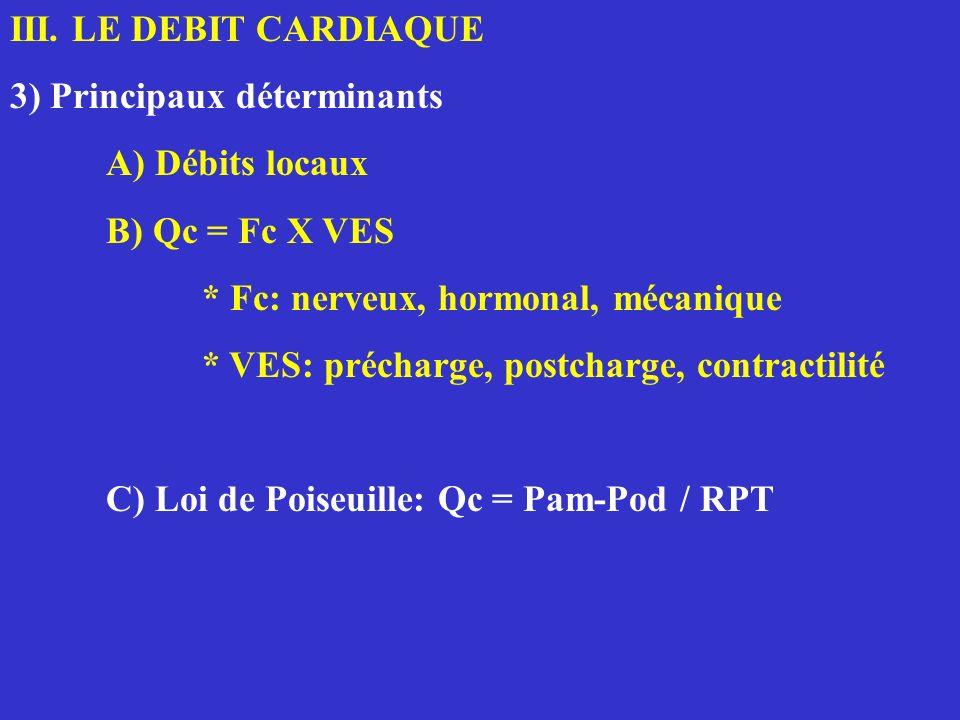 III. LE DEBIT CARDIAQUE 3) Principaux déterminants A) Débits locaux B) Qc = Fc X VES * Fc: nerveux, hormonal, mécanique * VES: précharge, postcharge,