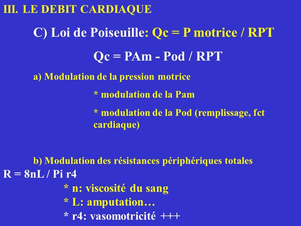 III. LE DEBIT CARDIAQUE C) Loi de Poiseuille: Qc = P motrice / RPT Qc = PAm - Pod / RPT a) Modulation de la pression motrice * modulation de la Pam *