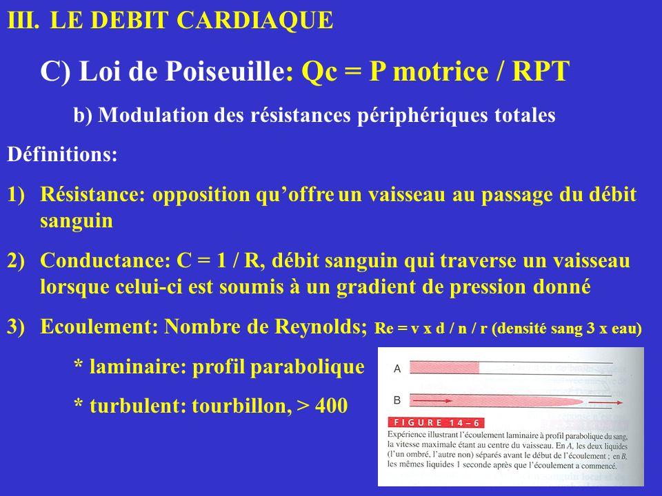 III. LE DEBIT CARDIAQUE C) Loi de Poiseuille: Qc = P motrice / RPT b) Modulation des résistances périphériques totales Définitions: 1)Résistance: oppo