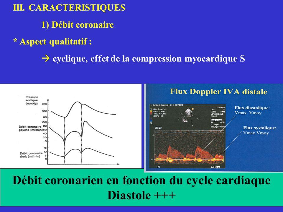III. CARACTERISTIQUES 1) Débit coronaire * Aspect qualitatif : cyclique, effet de la compression myocardique S Débit coronarien en fonction du cycle c