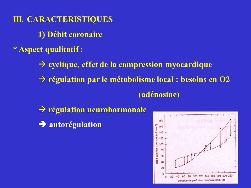 III. CARACTERISTIQUES 1) Débit coronaire * Aspect qualitatif : cyclique, effet de la compression myocardique régulation par le métabolisme local : bes